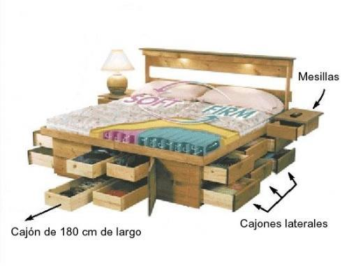 Camas canapes ikea america 39 s best lifechangers for Cama canape carrefour