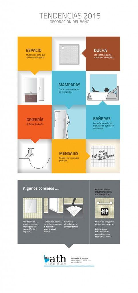 Infografía decoración baño